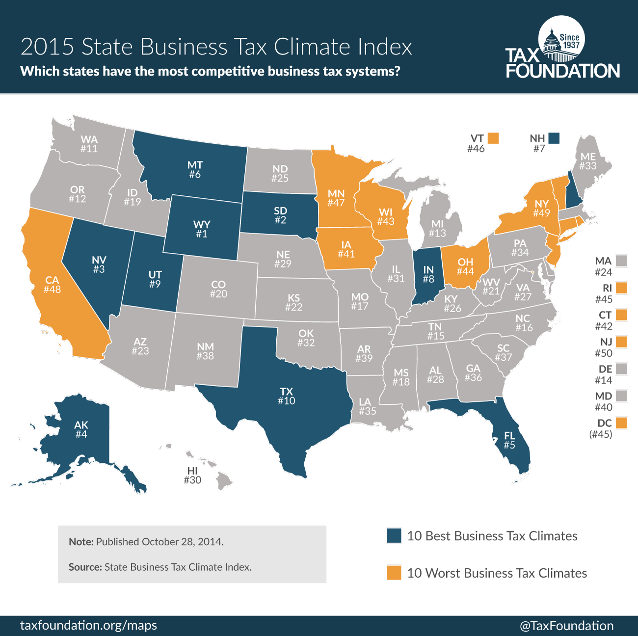 The 2015 State Business Tax Climate Index Tax Foundation of Hawaii