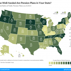 How Well Funded Are Pension Plans in Your State? (Hawaii #42)